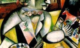 The Artist: Marc Chagall